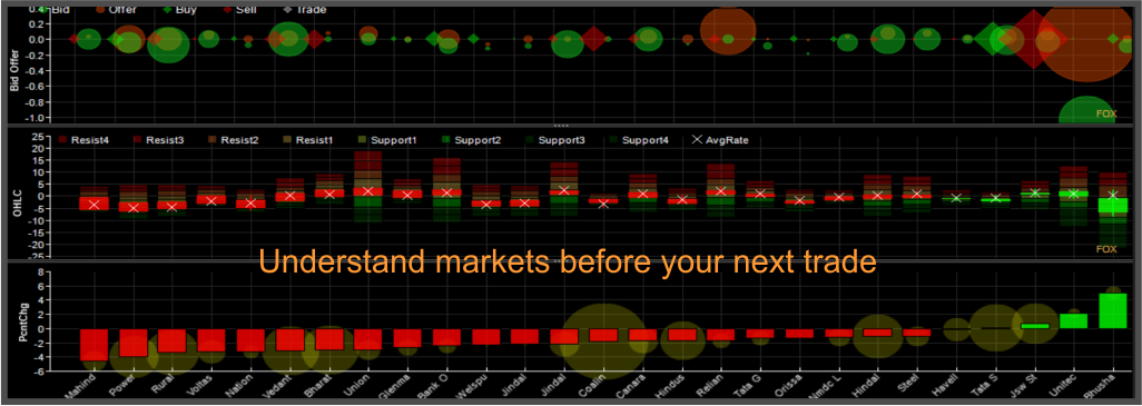 Real-Time Charts, Scans and Buy/Sell Signals, Technical